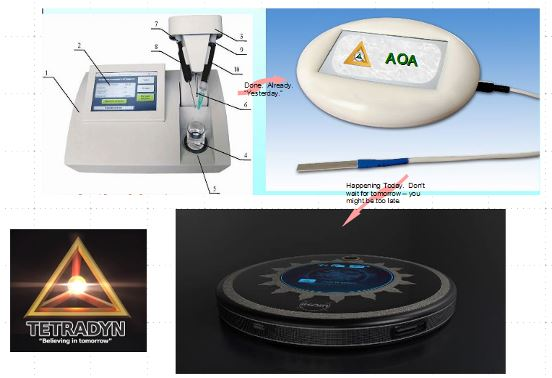SenSelpha - from alpha-AOA and the desktop and basic portable, moving to pQoin-based AOA sensing, measurement and analysis
